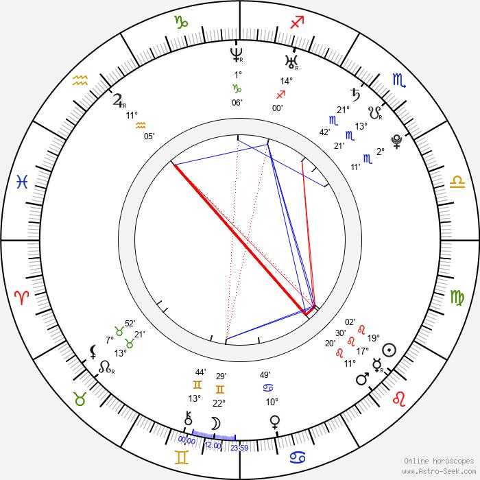 J-Boog - Birth horoscope chart