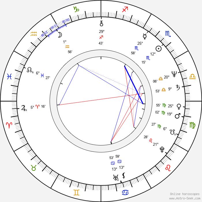 J. Cynthia Brooks - Birth horoscope chart