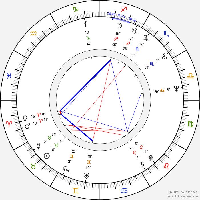 J. D. Hall - Birth horoscope chart