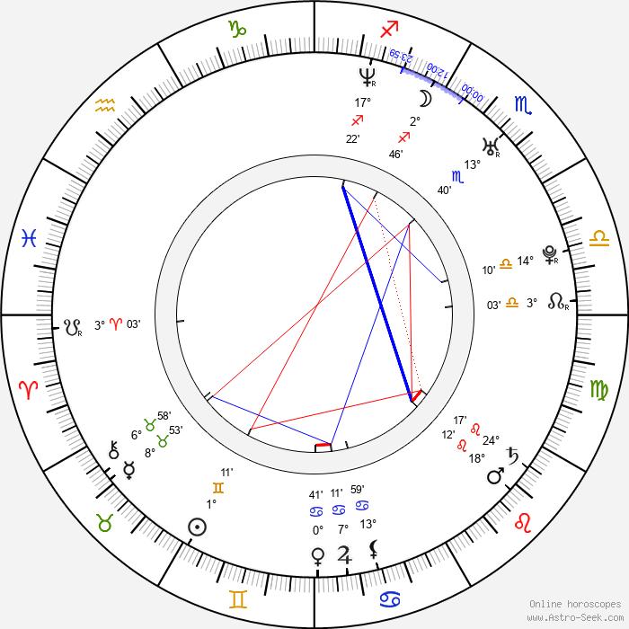 J. D. Williams - Birth horoscope chart