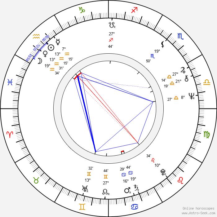 J. E. Freeman - Birth horoscope chart