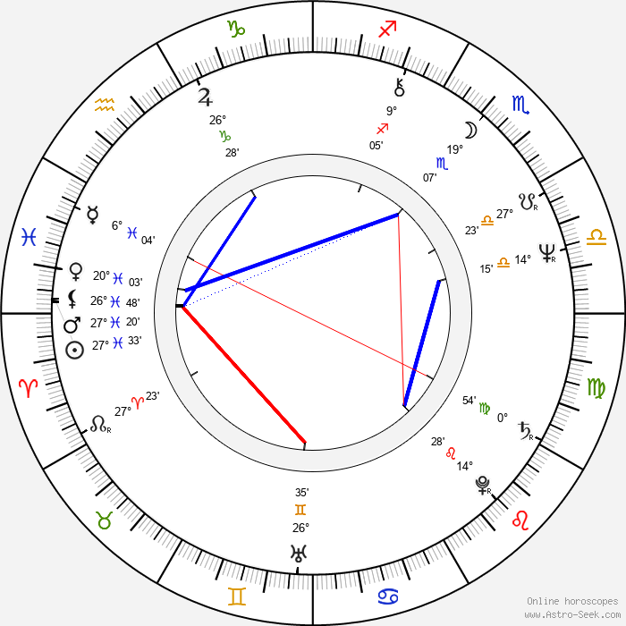 J. G. Hertzler - Birth horoscope chart