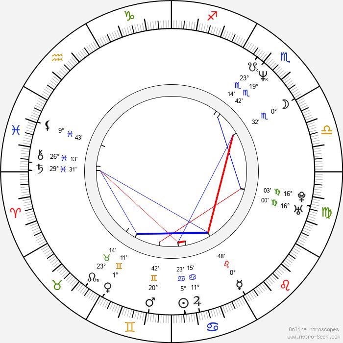 J. J. Abrams - Birth horoscope chart