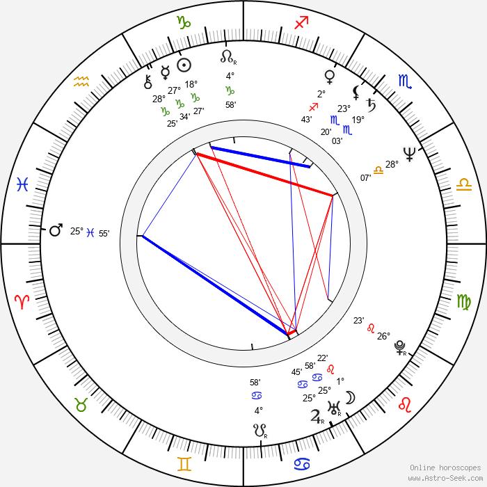 J. K. Simmons - Birth horoscope chart