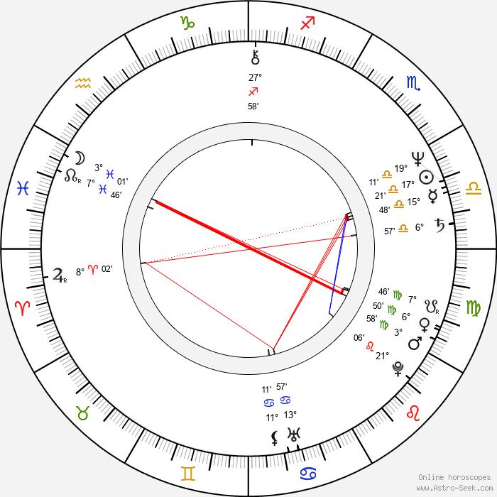 Ja-ok Kim - Birth horoscope chart