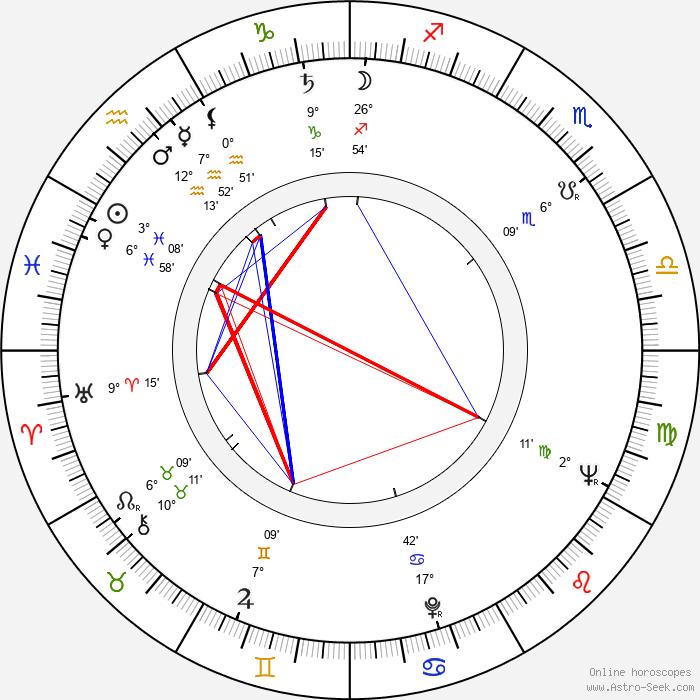 Jaakko Salo - Birth horoscope chart
