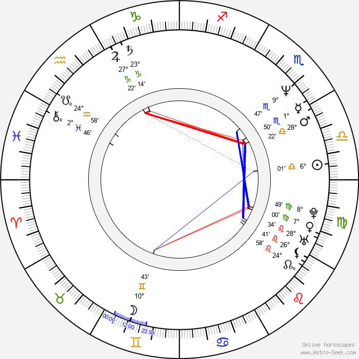 Jacek Kawalec - Birth horoscope chart
