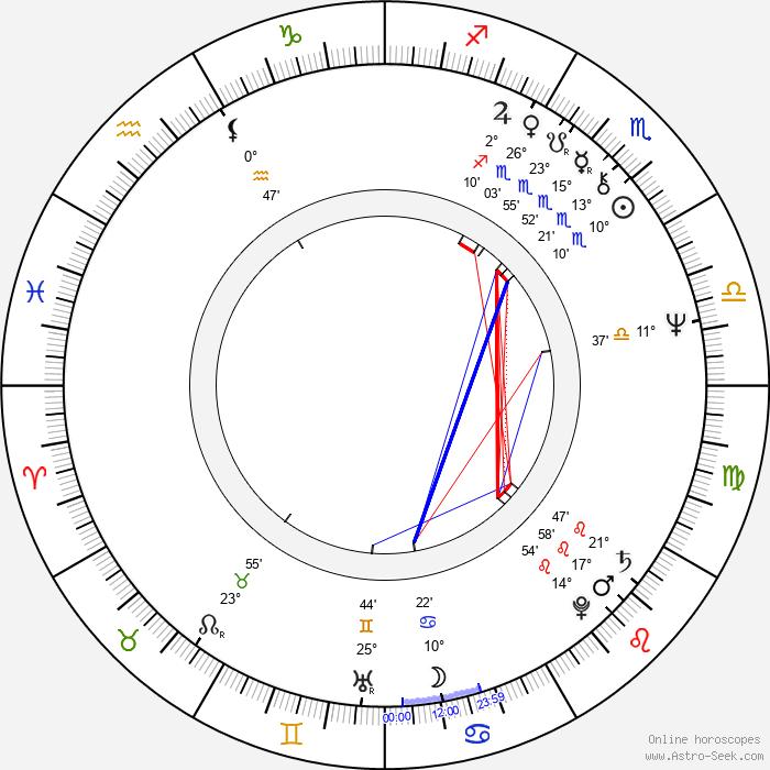 Jacek Koprowicz - Birth horoscope chart