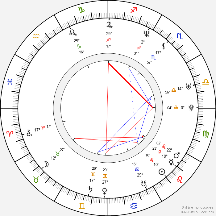 Jacinda Barrett - Birth horoscope chart