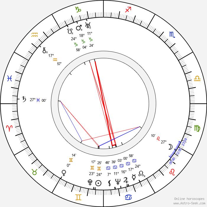 Jack Albertson - Birth horoscope chart