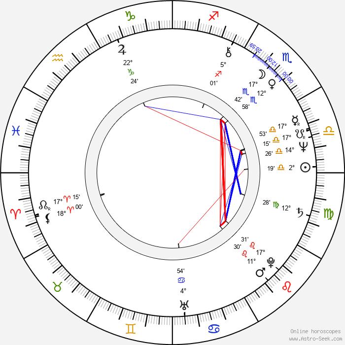 Jack Bender - Birth horoscope chart