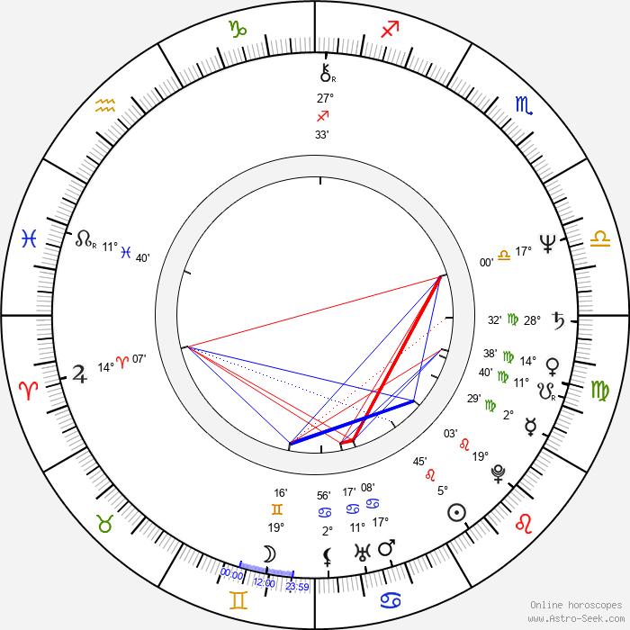 Jack Blessing - Birth horoscope chart