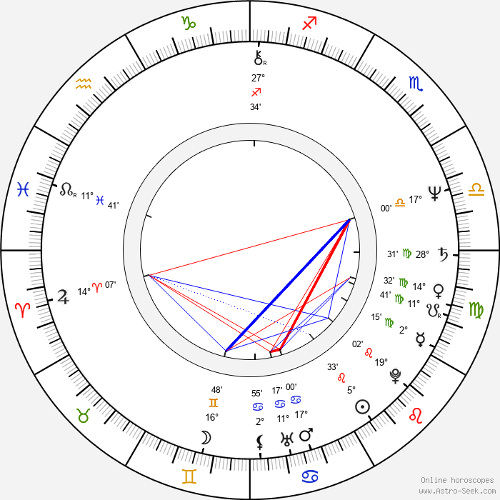Jack Blessing - Birth horoscope chart