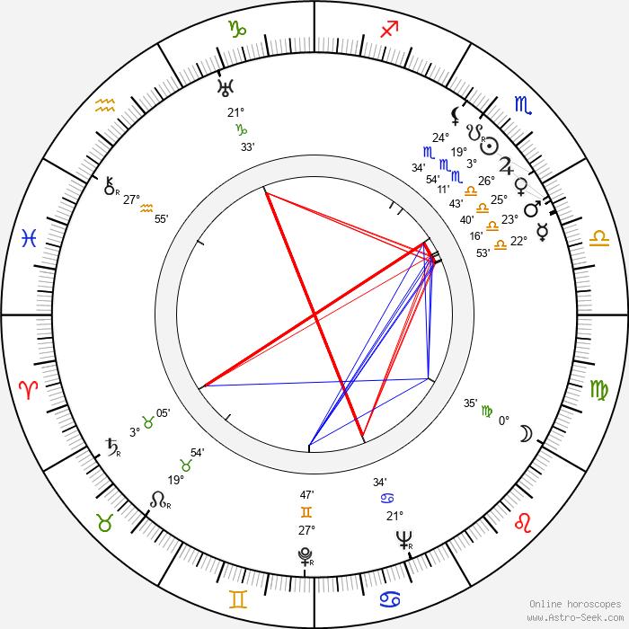 Jack Carson - Birth horoscope chart
