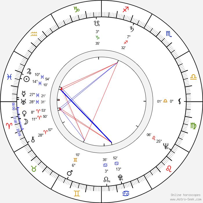 Jack Cassidy - Birth horoscope chart