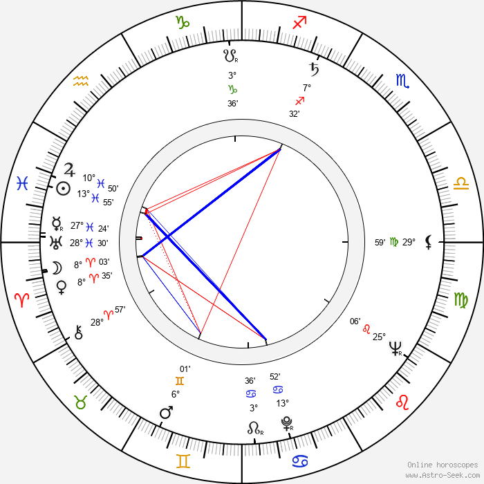 Jack Cassidy - Birth horoscope chart