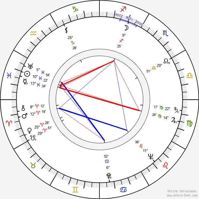 Jack Clayton - Birth horoscope chart