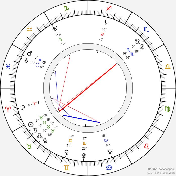 Jack Cole - Birth horoscope chart