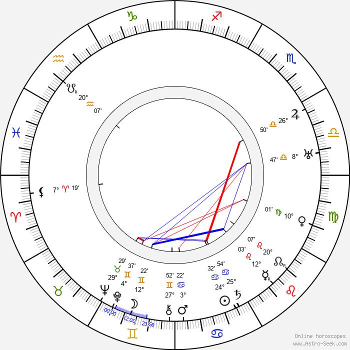 Jack Conway - Birth horoscope chart