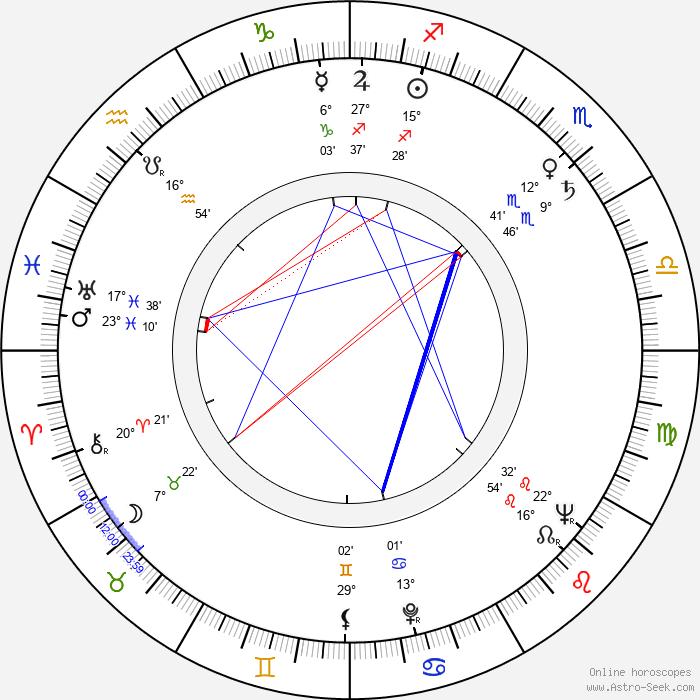 Jack Couffer - Birth horoscope chart