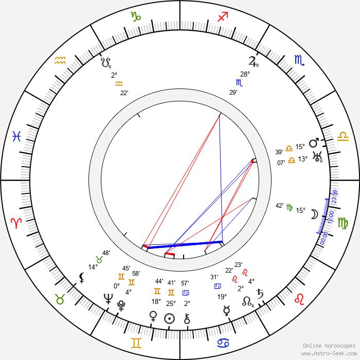 Jack Eaton - Birth horoscope chart