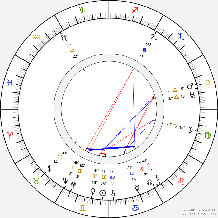 Jack Eaton - Birth horoscope chart