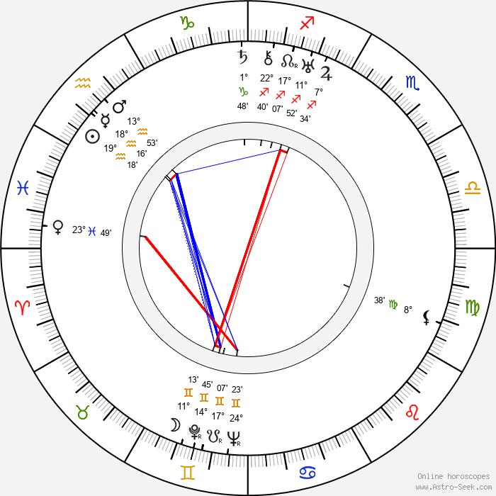 Jack Gargan - Birth horoscope chart