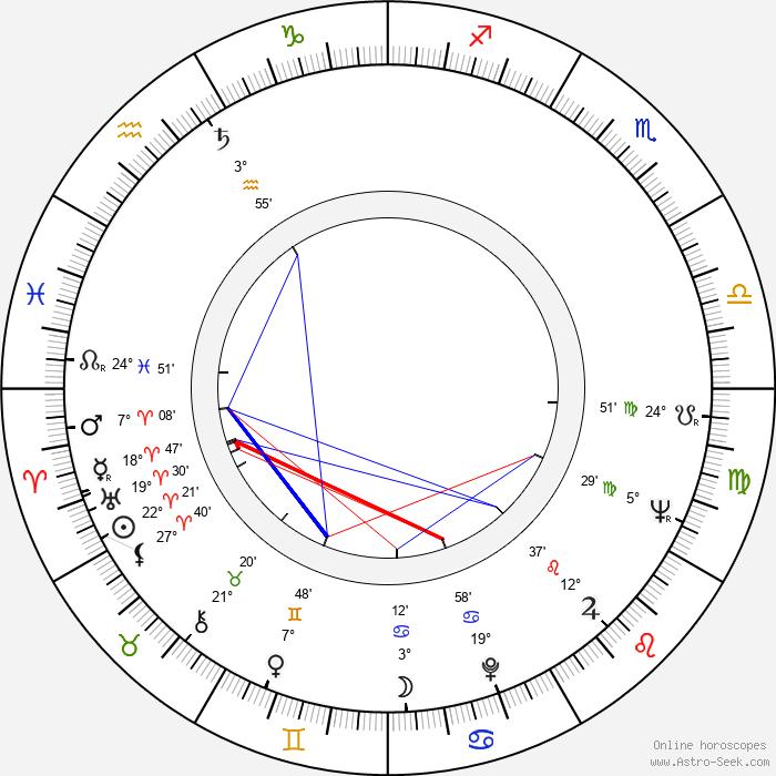 Jack Gelber - Birth horoscope chart