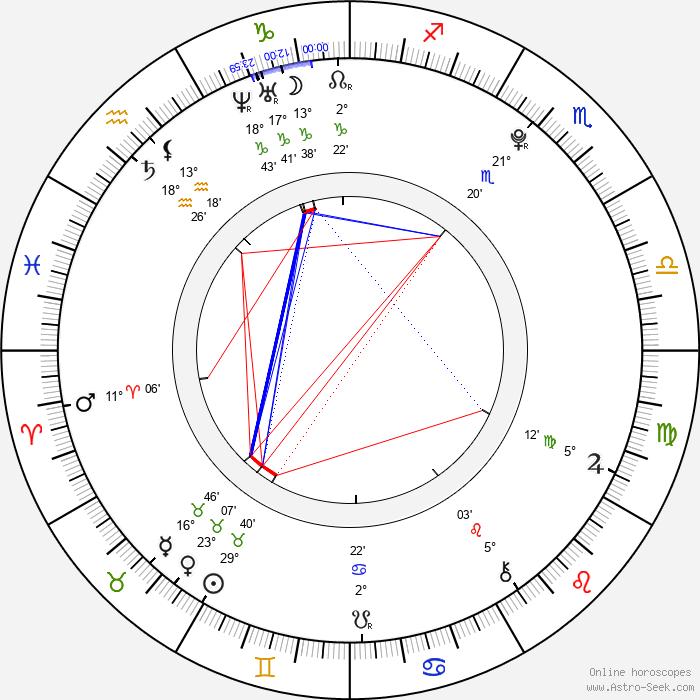 Jack Gleeson - Birth horoscope chart