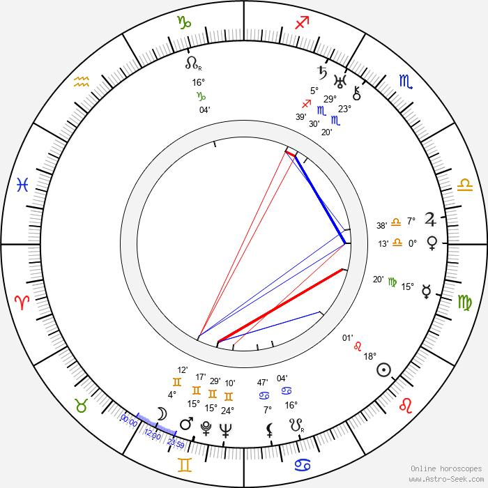 Jack Haley - Birth horoscope chart