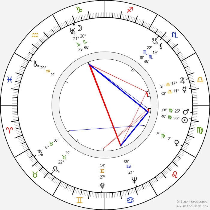 Jack Hawkins - Birth horoscope chart