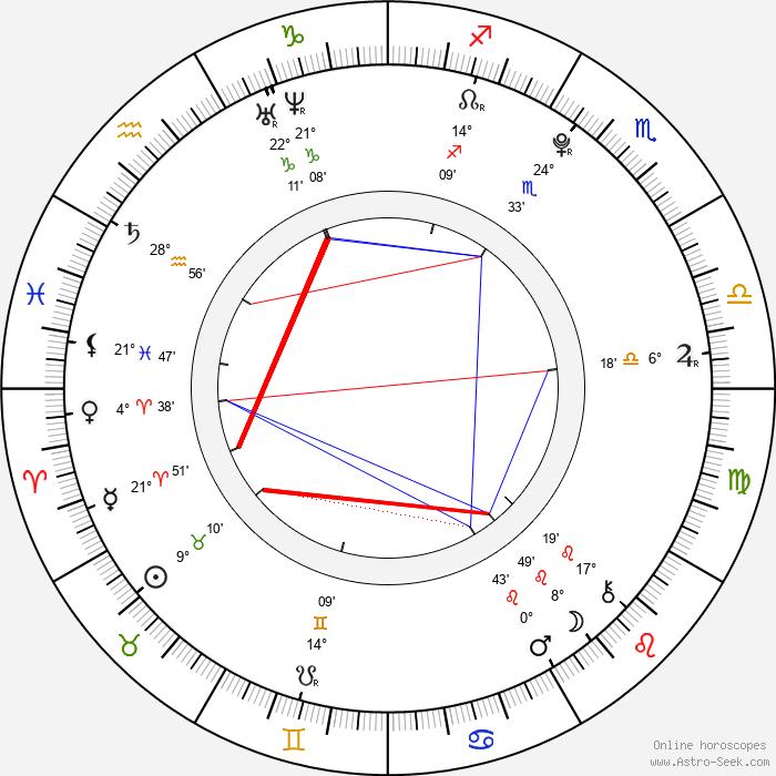 Jack Hurst - Birth horoscope chart