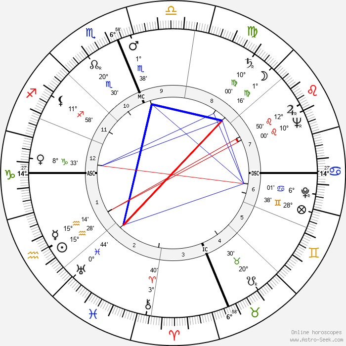 Jack J. Catton - Birth horoscope chart
