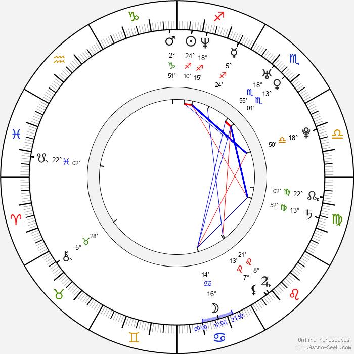 Jack Krizmanich - Birth horoscope chart