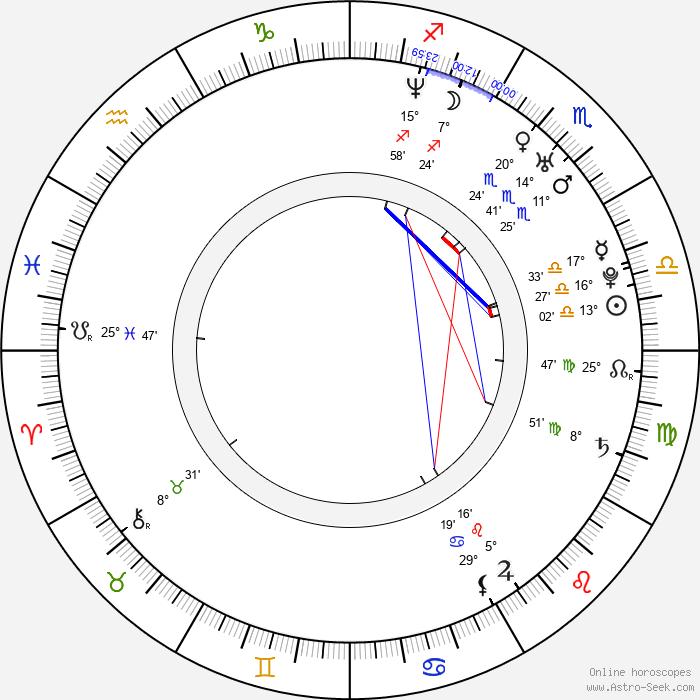 Jack Landry - Birth horoscope chart