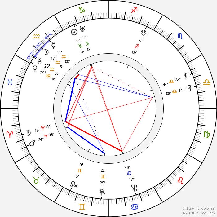 Jack Mercer - Birth horoscope chart