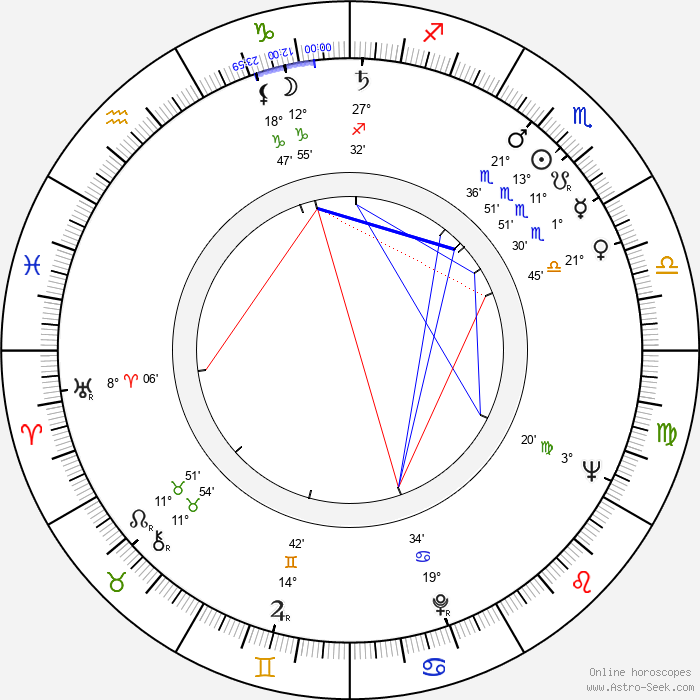 Jack Micheline - Birth horoscope chart