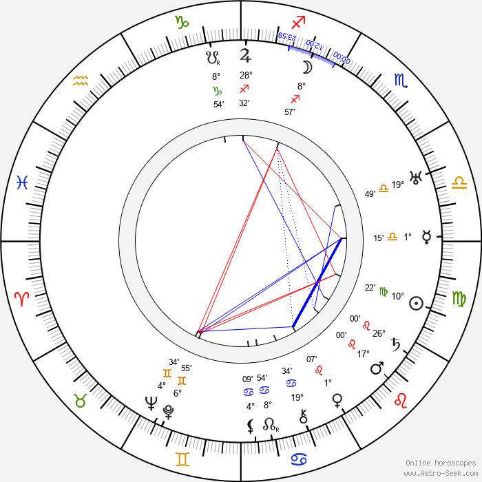 Jack Norton - Birth horoscope chart