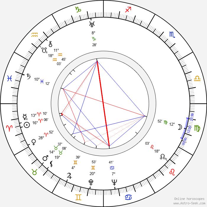 Jack O'Shea - Birth horoscope chart