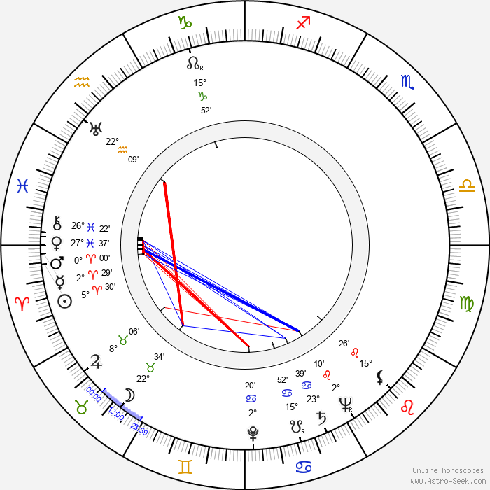 Jack Overman - Birth horoscope chart
