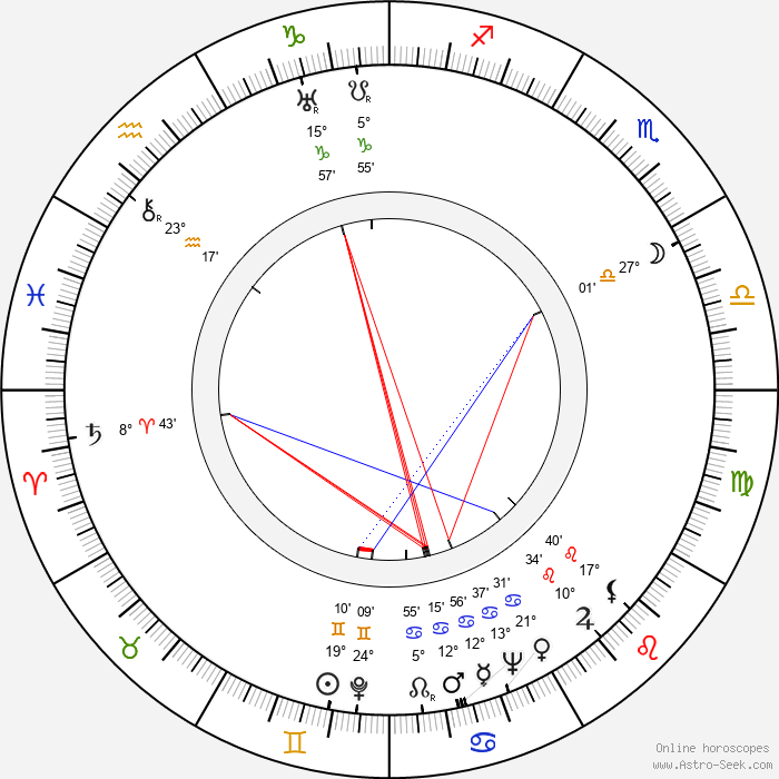 Jack Pollexfen - Birth horoscope chart