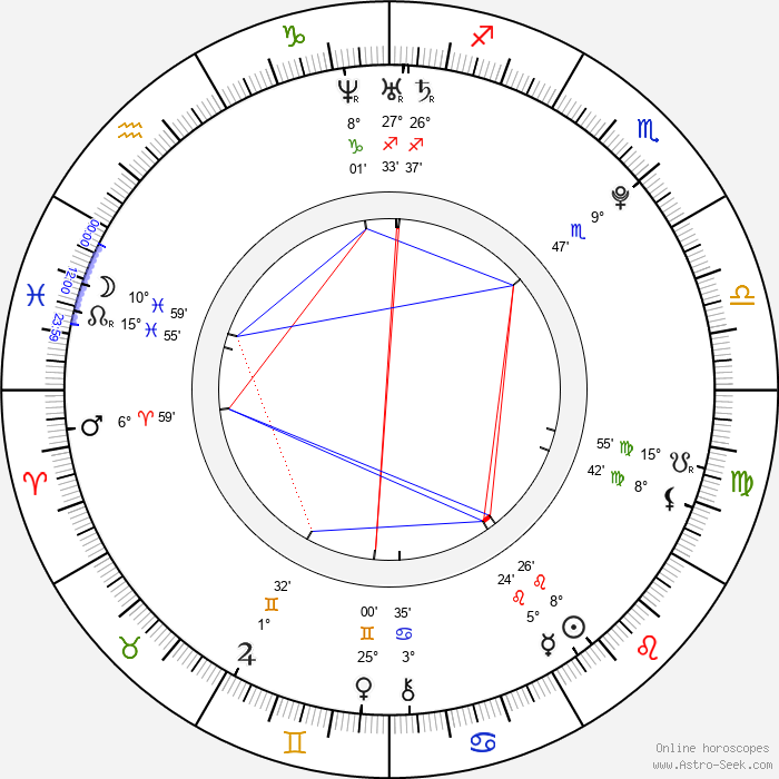 Jack Randall - Birth horoscope chart