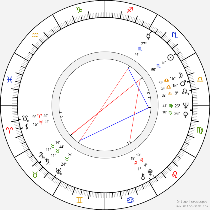 Jack Shepherd - Birth horoscope chart