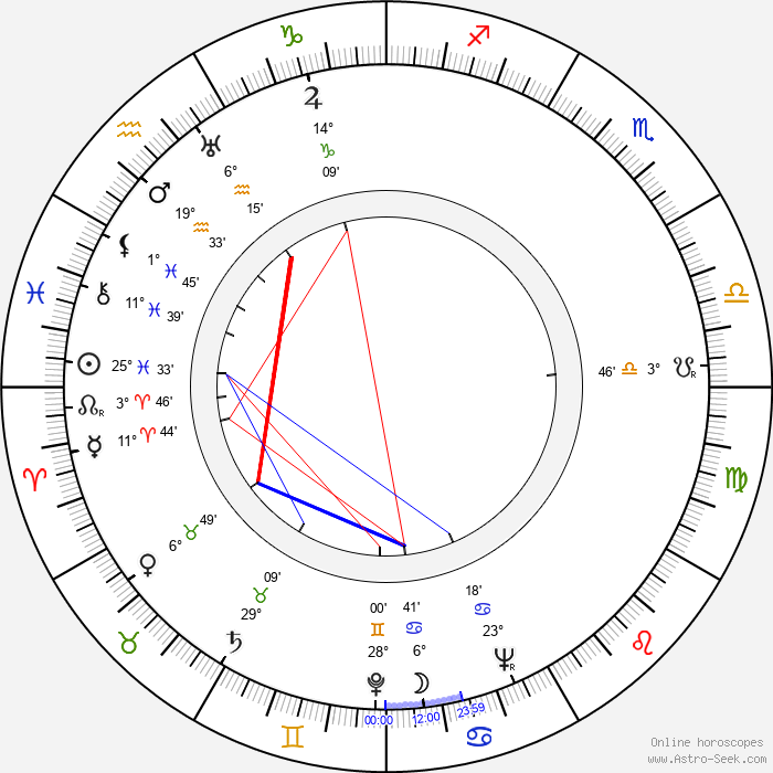 Jack Sher - Birth horoscope chart