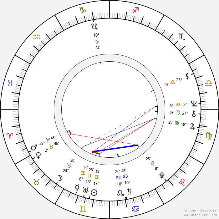 Jack Sholder - Birth horoscope chart