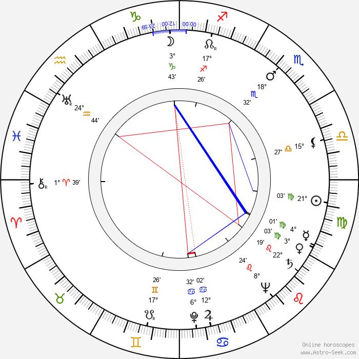 Jack Somack - Birth horoscope chart
