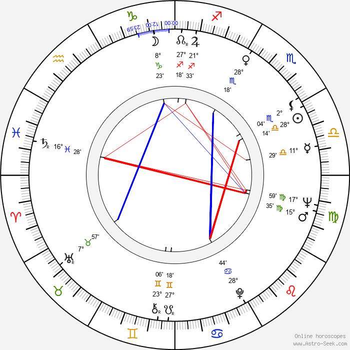 Jack Taylor - Birth horoscope chart