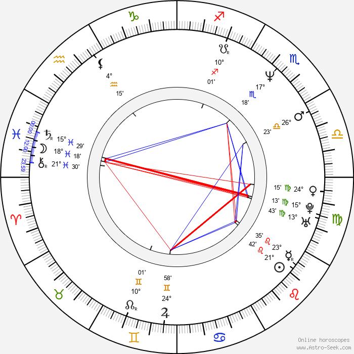 Jack Truman - Birth horoscope chart