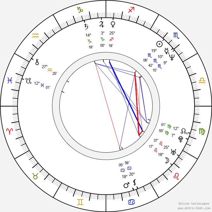 Jackie Hoffman - Birth horoscope chart