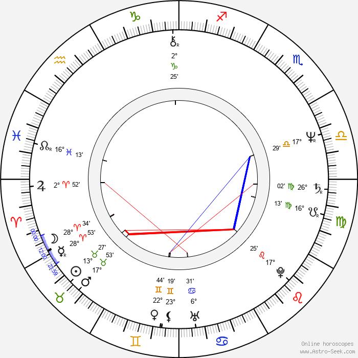 Jackie Jackson - Birth horoscope chart